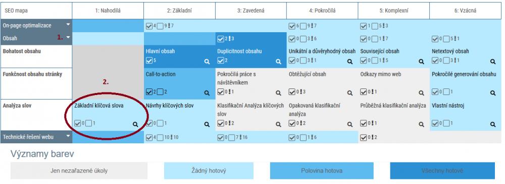 Struktura obrazovky