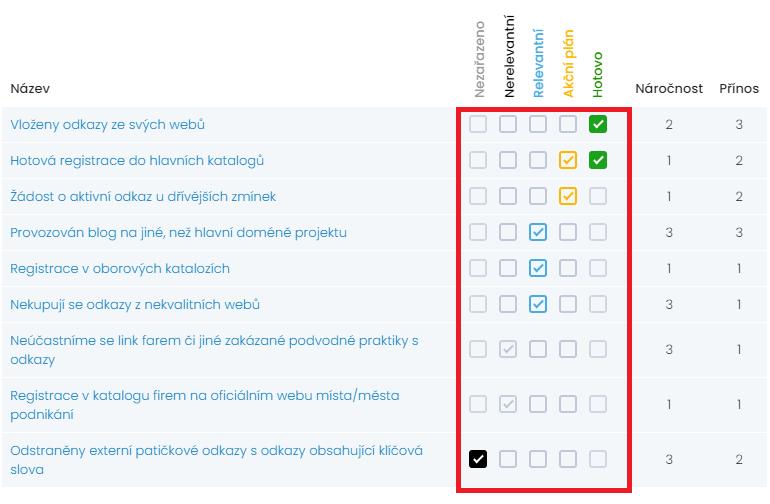Skupina úkolů - Barvy ikon | Návod pro Obrazovku Mapy | Marketing Mapy