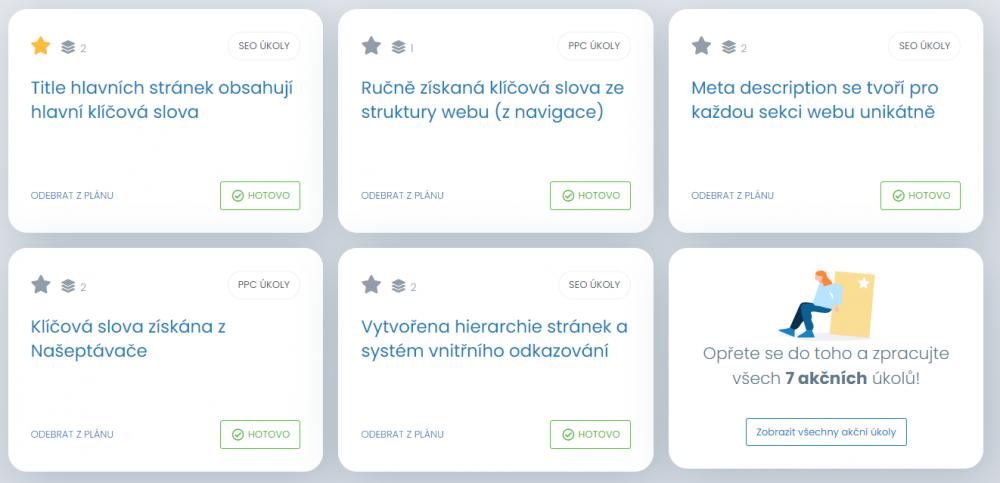 Akční plán | Návod pro Obrazovku Dashboard | Marketing Mapy